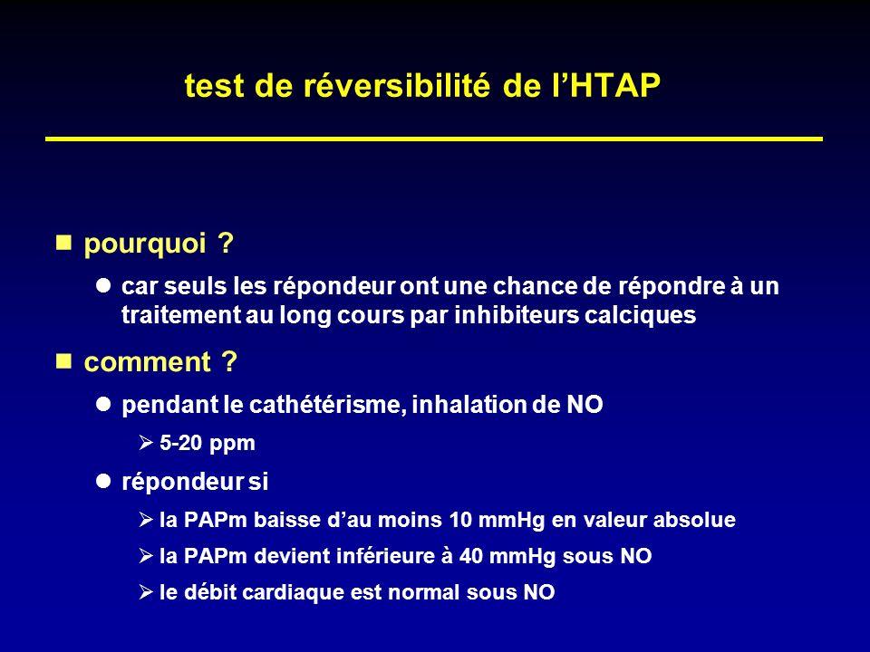 test de réversibilité de lHTAP pourquoi ? car seuls les répondeur ont une chance de répondre à un traitement au long cours par inhibiteurs calciques c