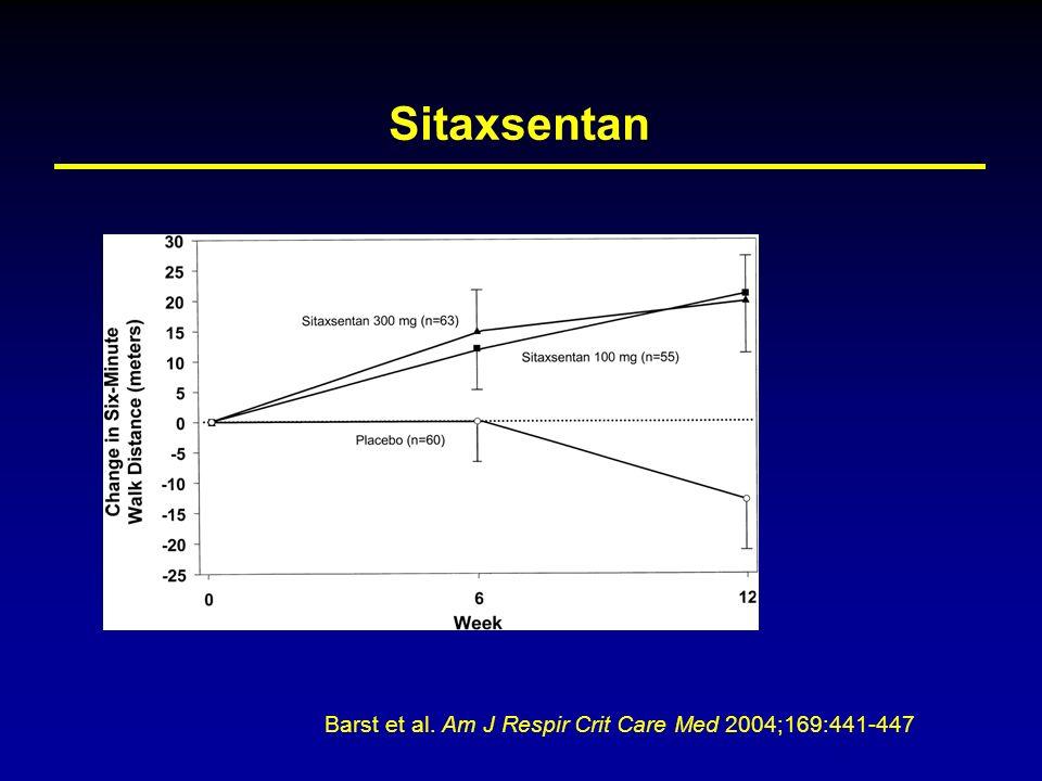 Sitaxsentan Barst et al. Am J Respir Crit Care Med 2004;169:441-447
