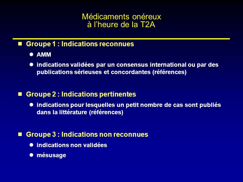 Groupe 1 : Indications reconnues AMM indications validées par un consensus international ou par des publications sérieuses et concordantes (références