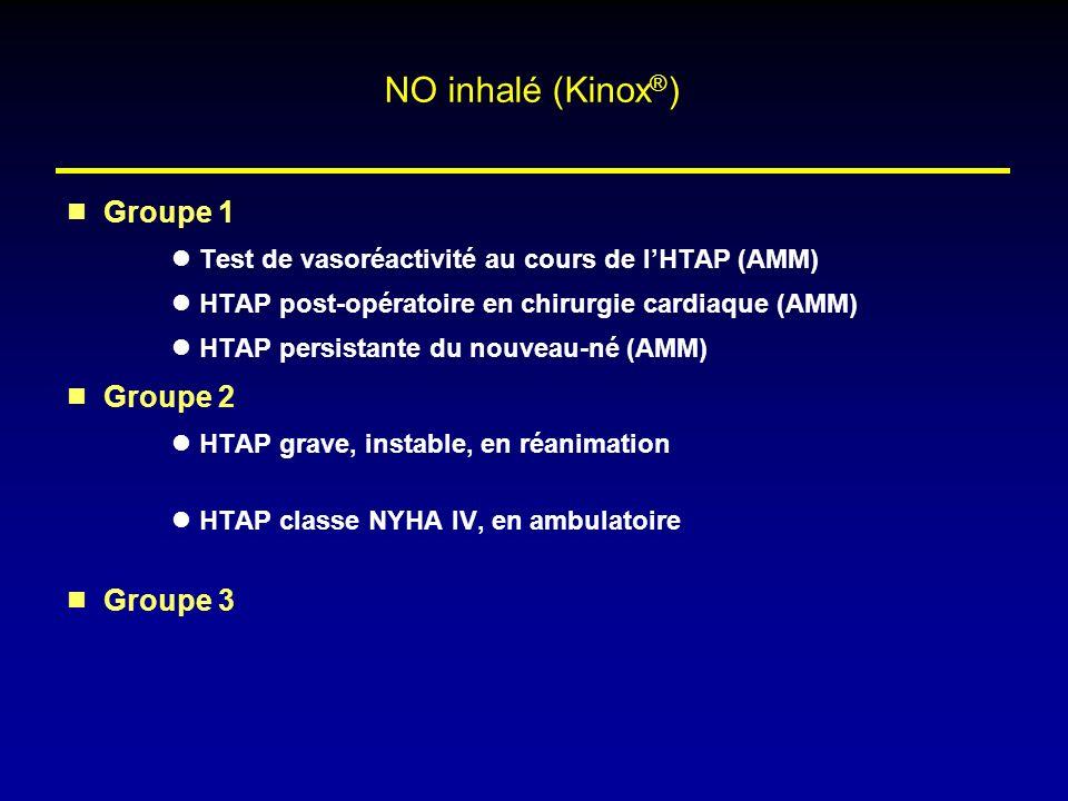 Groupe 1 Test de vasoréactivité au cours de lHTAP (AMM) HTAP post-opératoire en chirurgie cardiaque (AMM) HTAP persistante du nouveau-né (AMM) Groupe