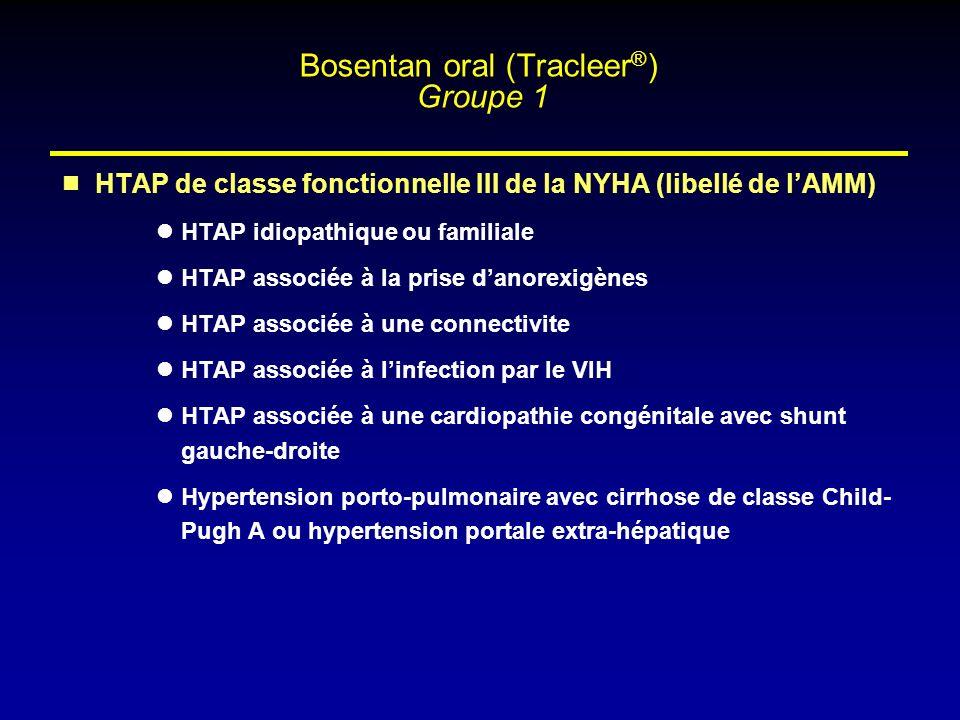 HTAP de classe fonctionnelle III de la NYHA (libellé de lAMM) HTAP idiopathique ou familiale HTAP associée à la prise danorexigènes HTAP associée à un