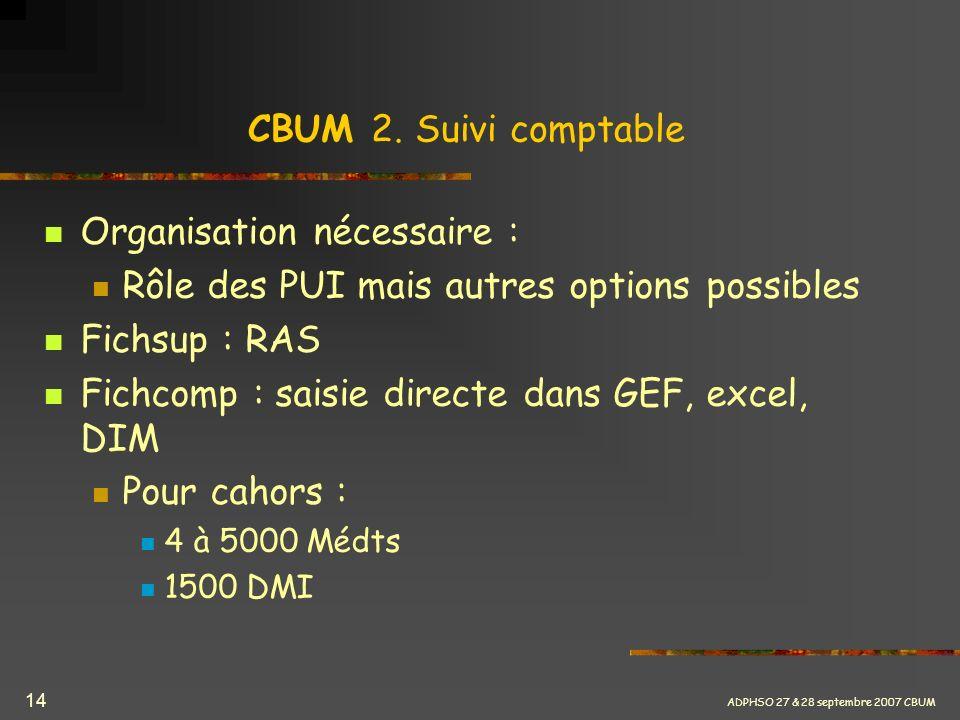 ADPHSO 27 & 28 septembre 2007 CBUM 14 CBUM 2. Suivi comptable Organisation nécessaire : Rôle des PUI mais autres options possibles Fichsup : RAS Fichc