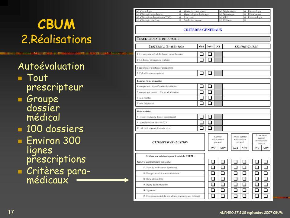 ADPHSO 27 & 28 septembre 2007 CBUM 17 CBUM 2.Réalisations Autoévaluation Tout prescripteur Groupe dossier médical 100 dossiers Environ 300 lignes pres