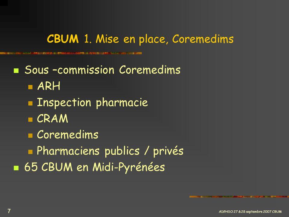 ADPHSO 27 & 28 septembre 2007 CBUM 7 CBUM 1. Mise en place, Coremedims Sous –commission Coremedims ARH Inspection pharmacie CRAM Coremedims Pharmacien