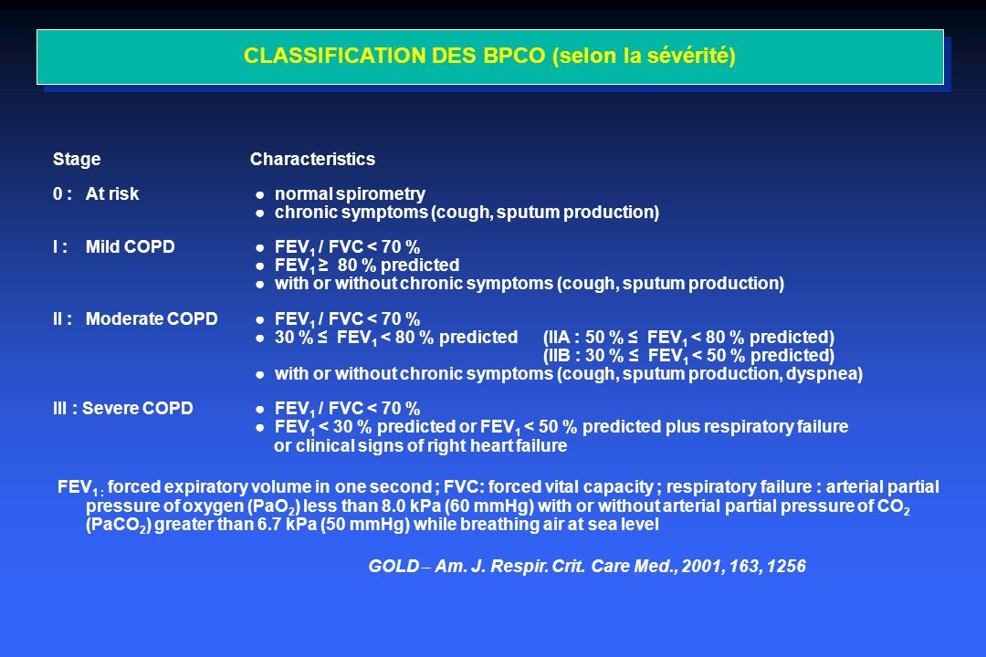 CLASSIFICATION DES BPCO (selon la sévérité) StageCharacteristics 0 : At risk normal spirometry chronic symptoms (cough, sputum production) I : Mild CO