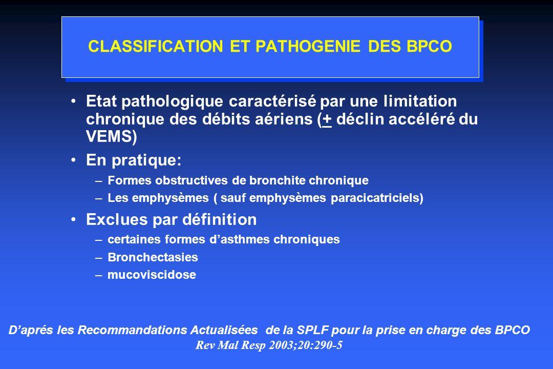 Études favorables LUNG HEALTH STUDY : N Engl J Med 2000 ; 343 : 1902 -9 –1116 patients –BPCO stade IIa (VEMS : 64 %) –Triamcinolone 1,2 mg par jour –3,3 ans ISOLDE TRIAL : BURGE Br Med J 2000 ; 320 : 1297 -1303 –761 patients –BPCO stade IIa -IIb (VEMS : 50 %) –fluticasone.