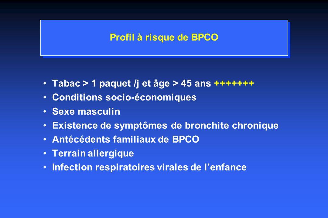BPCO: Attitudes thérapeutiques ce qui est admis, ce qui ne lest pas encore Etat stable et bronchodilatateurs: Admis Rev Mal Respir 2003;20:290-5.