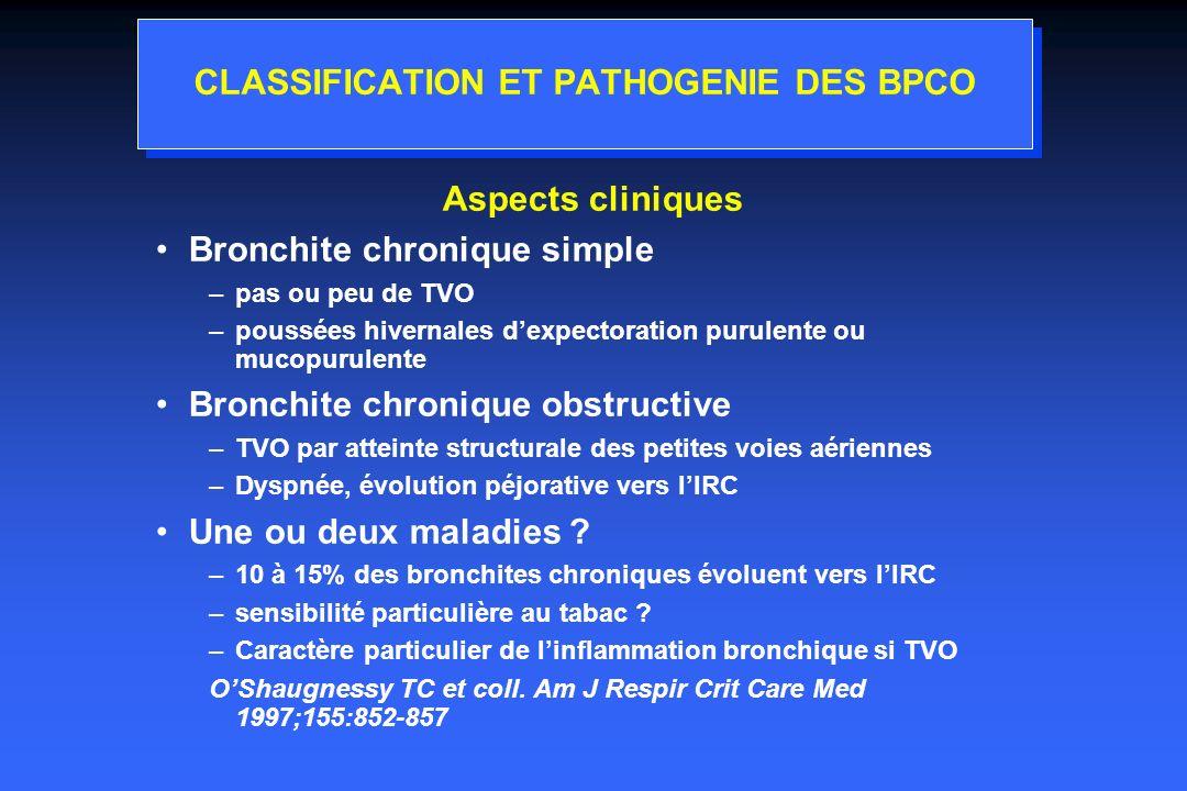 Choix dun bronchodilatateur Bronchodilatateur CA –Béta 2 mimétique (salbutamol, terbutaline) –Anticholinergique (ipratropium) Bronchodilatateur LA –Béta 2 mimétique (salmétérol, formotérol) (2 prises/J) –Anticholinergique (tiotropium) (1 prise/J) Recommandations HAS 2007 –« les bronchodilatateurs LA sont recommandés lorsquun traitement symptomatique continu est nécessaire (persistance de la dyspnée malgré utilisation pluriquotidienne de bronchodilatateur CA) » BPCO: Attitudes thérapeutiques ce qui est admis, ce qui ne lest pas encore