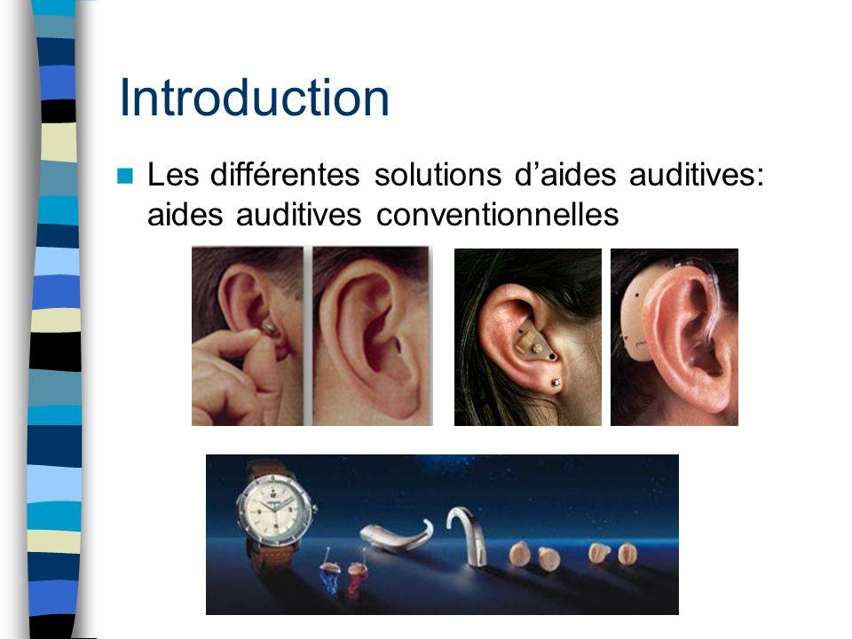 Introduction –Les différentes solutions daides auditives Prothèses implantables Bone Anchored Hearing Aid Prothèse implantable doreille moyenne