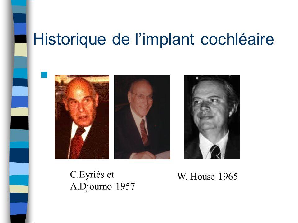 Historique de limplant cochléaire A Nantes –Première implantation: 1986 –20 implantations cochléaires par an –50% dadultes, 50% denfants