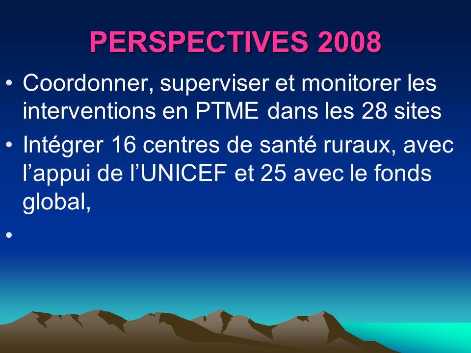 PERSPECTIVES 2008 Coordonner, superviser et monitorer les interventions en PTME dans les 28 sites Intégrer 16 centres de santé ruraux, avec lappui de