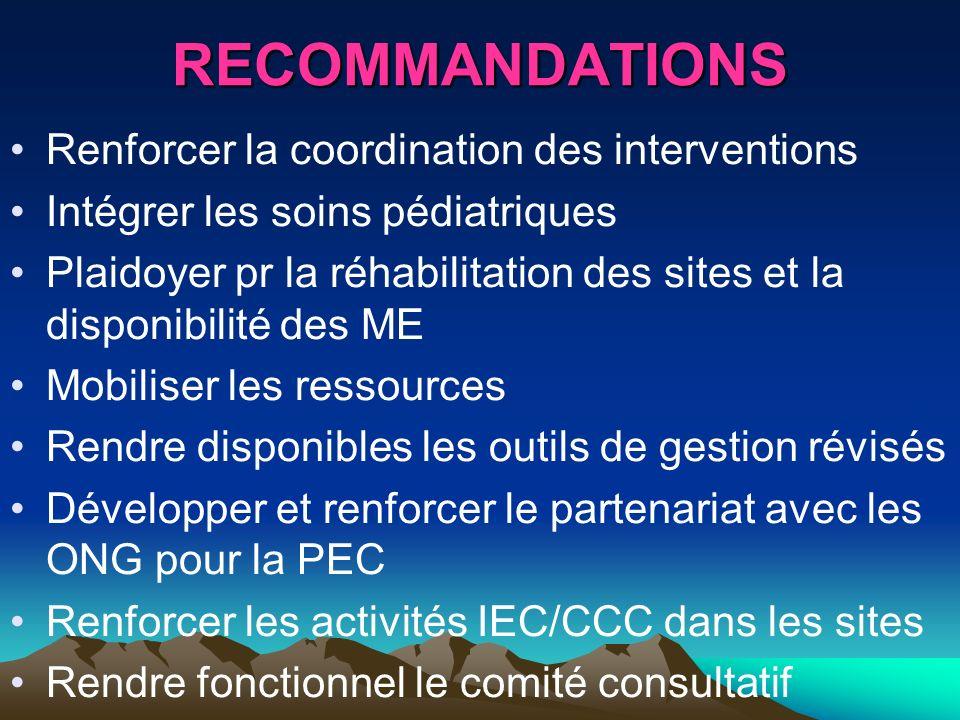 RECOMMANDATIONS Renforcer la coordination des interventions Intégrer les soins pédiatriques Plaidoyer pr la réhabilitation des sites et la disponibili