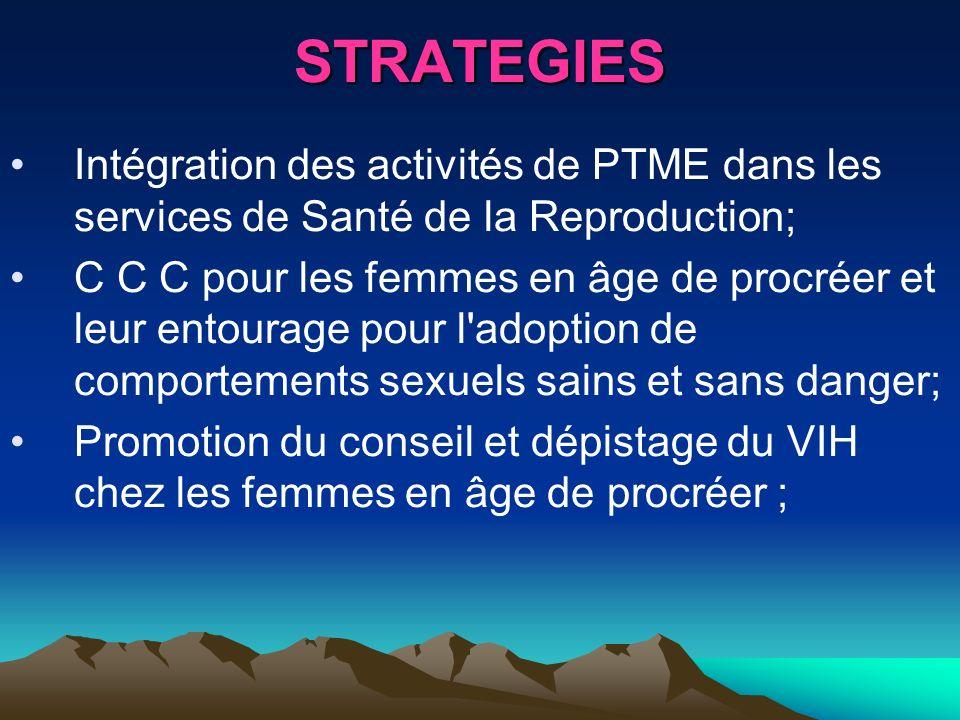 STRATEGIES Intégration des activités de PTME dans les services de Santé de la Reproduction; C C C pour les femmes en âge de procréer et leur entourage