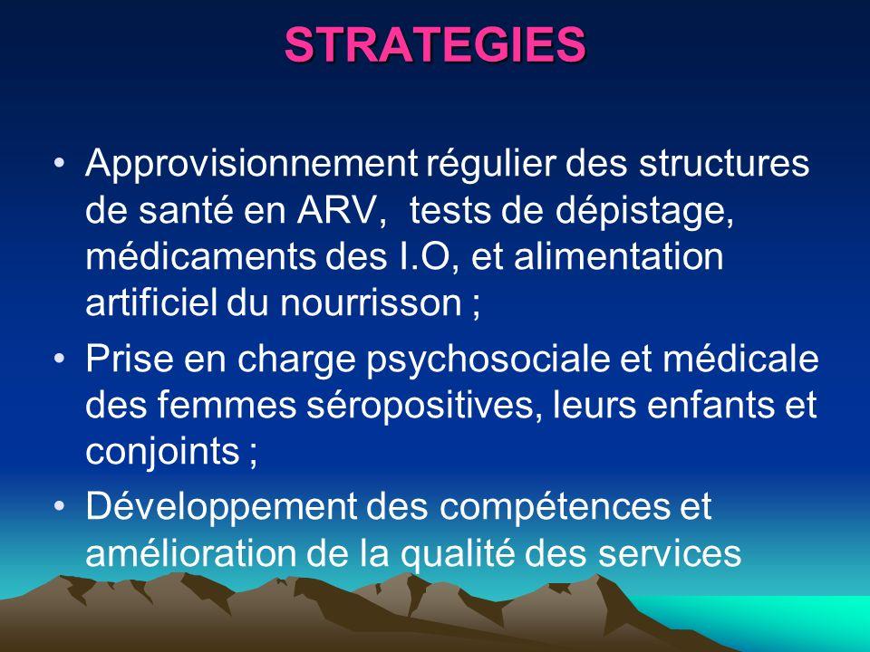 STRATEGIES Approvisionnement régulier des structures de santé en ARV, tests de dépistage, médicaments des I.O, et alimentation artificiel du nourrisso