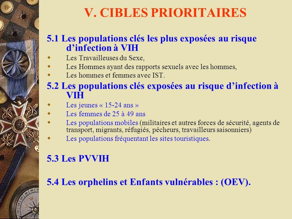 V. CIBLES PRIORITAIRES 5.1 Les populations clés les plus exposées au risque dinfection à VIH Les Travailleuses du Sexe, Les Hommes ayant des rapports