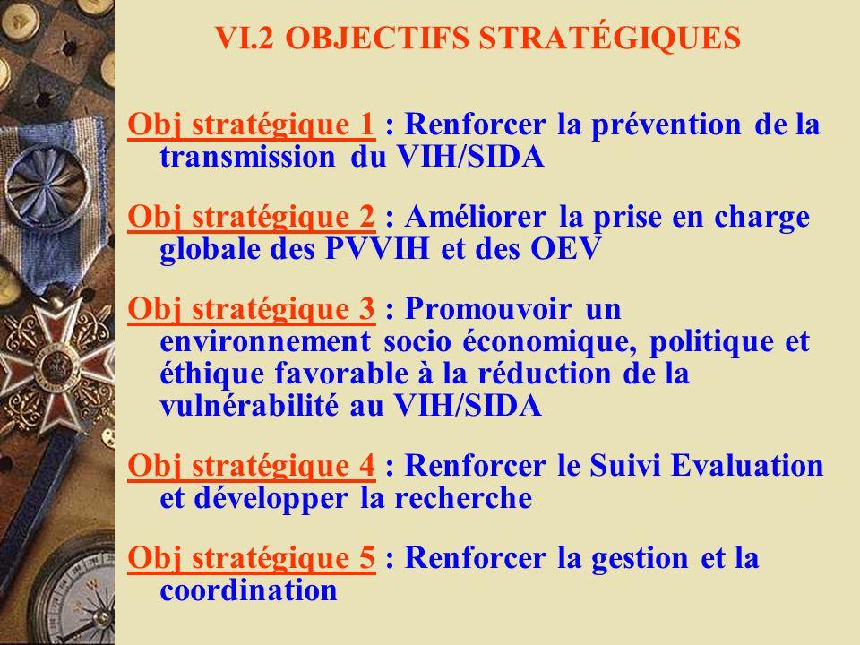 VI.2 OBJECTIFS STRATÉGIQUES Obj stratégique 1 : Renforcer la prévention de la transmission du VIH/SIDA Obj stratégique 2 : Améliorer la prise en charg