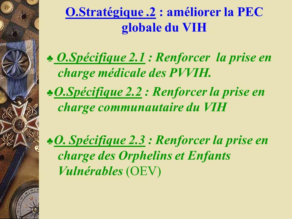 O.Stratégique.2 : améliorer la PEC globale du VIH O.Spécifique 2.1 : Renforcer la prise en charge médicale des PVVIH. O.Spécifique 2.2 : Renforcer la