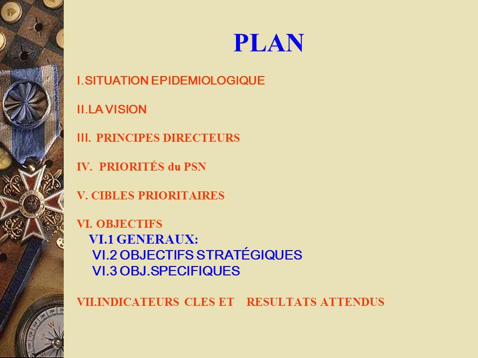 PLAN I.SITUATION EPIDEMIOLOGIQUE II.LA VISION III. PRINCIPES DIRECTEURS IV. PRIORITÉS du PSN V. CIBLES PRIORITAIRES VI. OBJECTIFS VI.1 GENERAUX: VI.2
