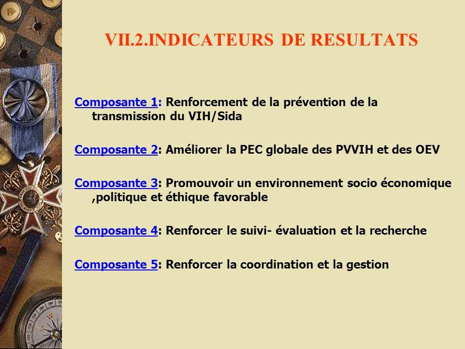 VII.2.INDICATEURS DE RESULTATS Composante 1: Renforcement de la prévention de la transmission du VIH/Sida Composante 2: Améliorer la PEC globale des P