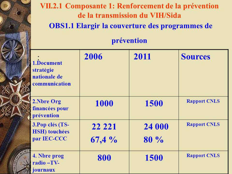 VII.2.1 Composante 1: Renforcement de la prévention de la transmission du VIH/Sida OBS1.1 Elargir la couverture des programmes de prévention : 1.Docum