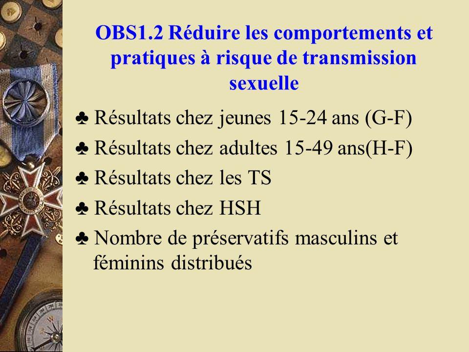 OBS1.2 Réduire les comportements et pratiques à risque de transmission sexuelle Résultats chez jeunes 15-24 ans (G-F) Résultats chez adultes 15-49 ans