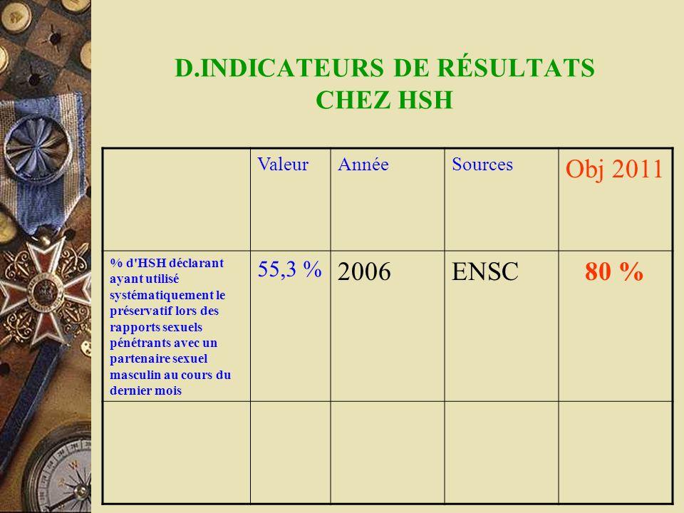 D.INDICATEURS DE RÉSULTATS CHEZ HSH ValeurAnnéeSources Obj 2011 % d'HSH déclarant ayant utilisé systématiquement le préservatif lors des rapports sexu