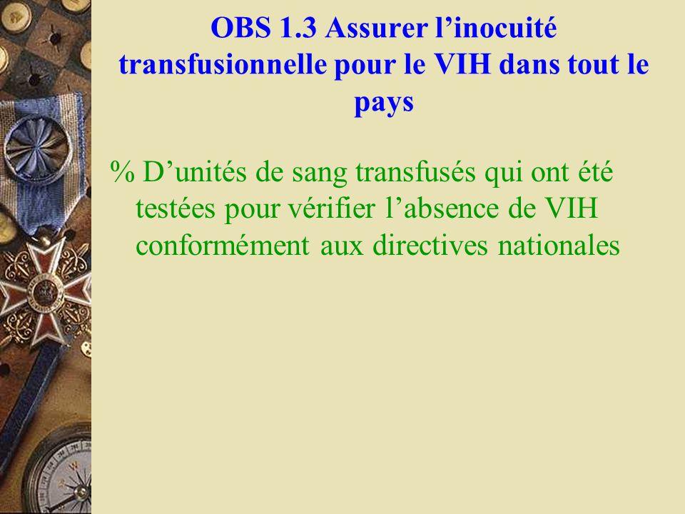 OBS 1.3 Assurer linocuité transfusionnelle pour le VIH dans tout le pays % Dunités de sang transfusés qui ont été testées pour vérifier labsence de VI