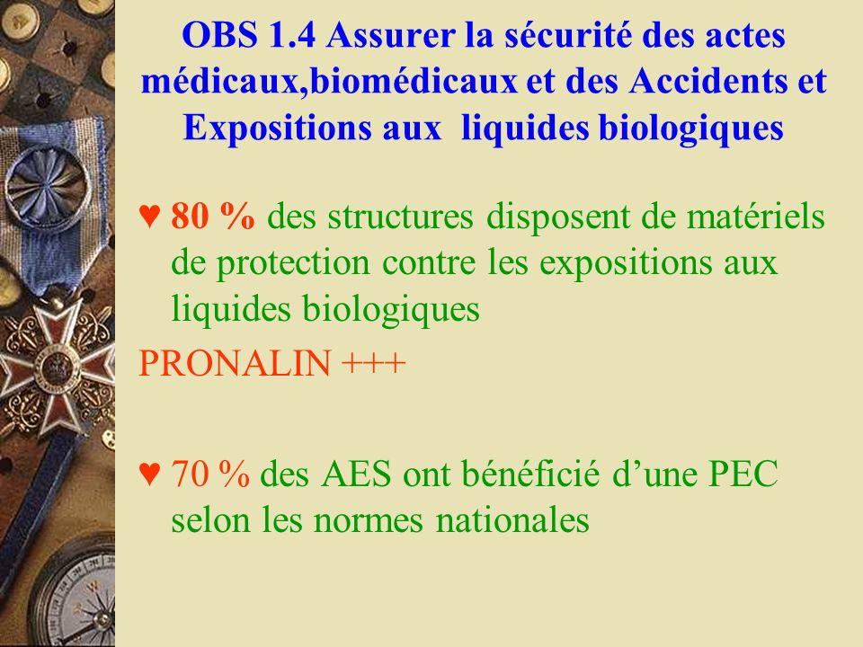 OBS 1.4 Assurer la sécurité des actes médicaux,biomédicaux et des Accidents et Expositions aux liquides biologiques 80 % des structures disposent de m