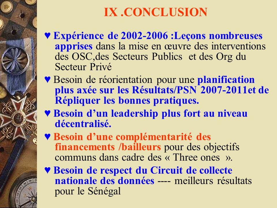 IX.CONCLUSION Expérience de 2002-2006 :Leçons nombreuses apprises dans la mise en œuvre des interventions des OSC,des Secteurs Publics et des Org du S