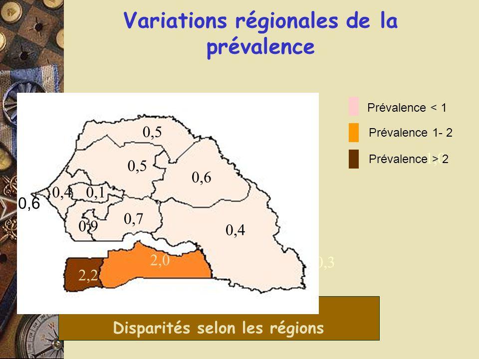 0,7 0,9 0,4 1,0 0,9 2,7 3,4 0,5 0,3 0,6 2,2 Variations régionales de la prévalence Disparités selon les régions 0,6 0,40,1 0,5 0,6 0,4 2,0 0,7 0,9 2,2