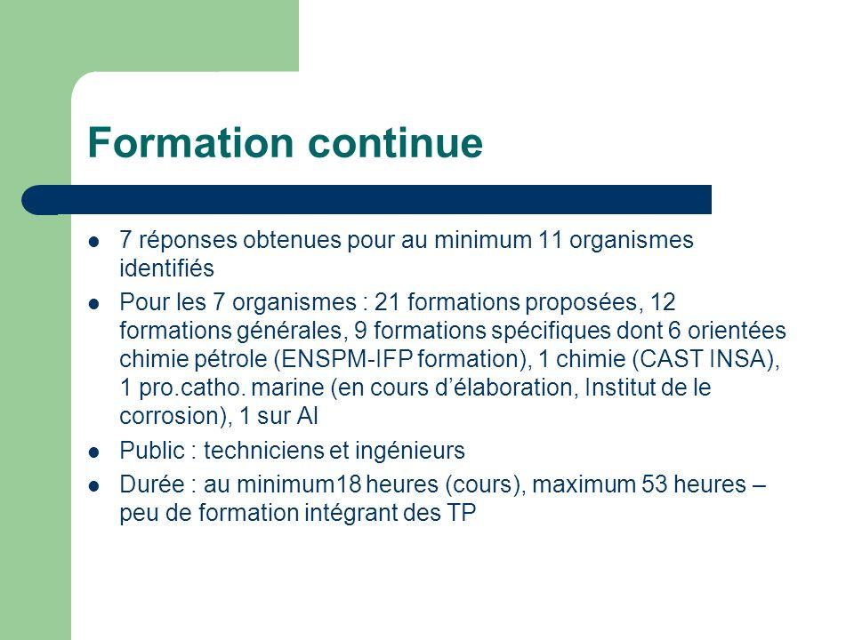 Formation continue 7 réponses obtenues pour au minimum 11 organismes identifiés Pour les 7 organismes : 21 formations proposées, 12 formations général
