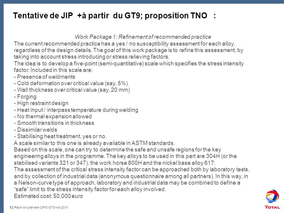 Réunion plénière CIPG GT9 nov 2011 Tentative de JIP +à partir du GT9; proposition TNO : 13 Work Package 1: Refinement of recommended practice The current recommended practice has a yes / no susceptibility assessment for each alloy, regardless of the design details.
