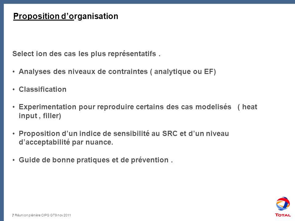 Réunion plénière CIPG GT9 nov 2011 Proposition dorganisation Select ion des cas les plus représentatifs.