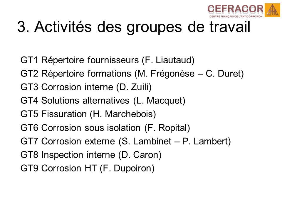 GT1 Répertoire fournisseurs (F. Liautaud) GT2 Répertoire formations (M.