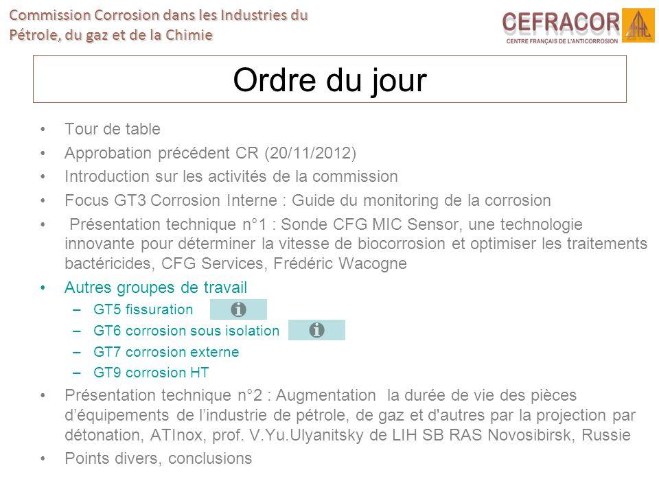 Commission Corrosion dans les Industries du Pétrole, du gaz et de la Chimie Ordre du jour Tour de table Approbation précédent CR (20/11/2012) Introduc