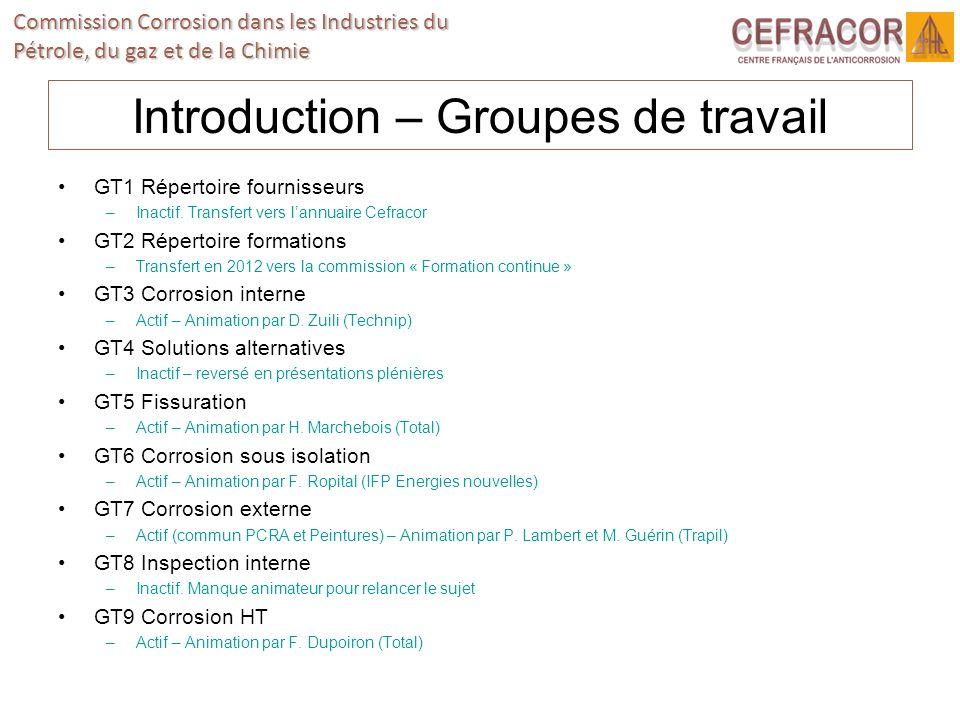 Commission Corrosion dans les Industries du Pétrole, du gaz et de la Chimie Introduction – Groupes de travail GT1 Répertoire fournisseurs –Inactif. Tr