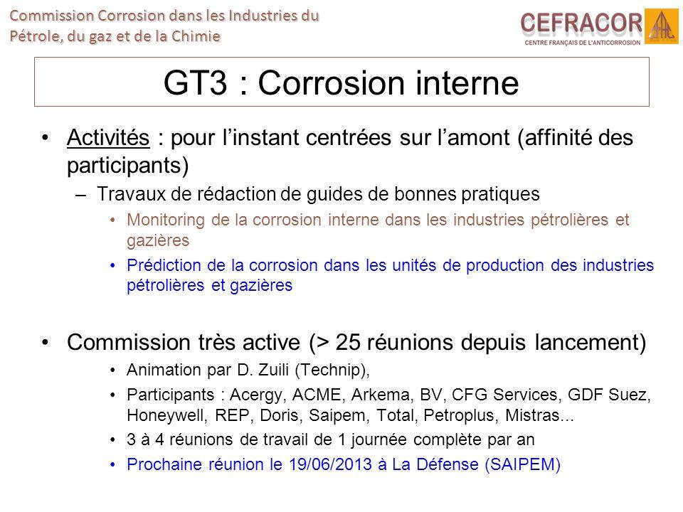 Commission Corrosion dans les Industries du Pétrole, du gaz et de la Chimie GT3 : Corrosion interne Activités : pour linstant centrées sur lamont (aff