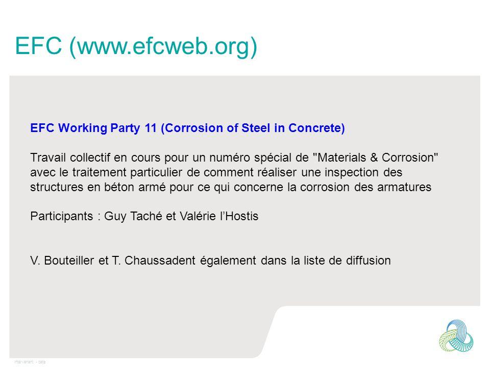 Intervenant - date EFC (www.efcweb.org) EFC Working Party 11 (Corrosion of Steel in Concrete) Travail collectif en cours pour un numéro spécial de