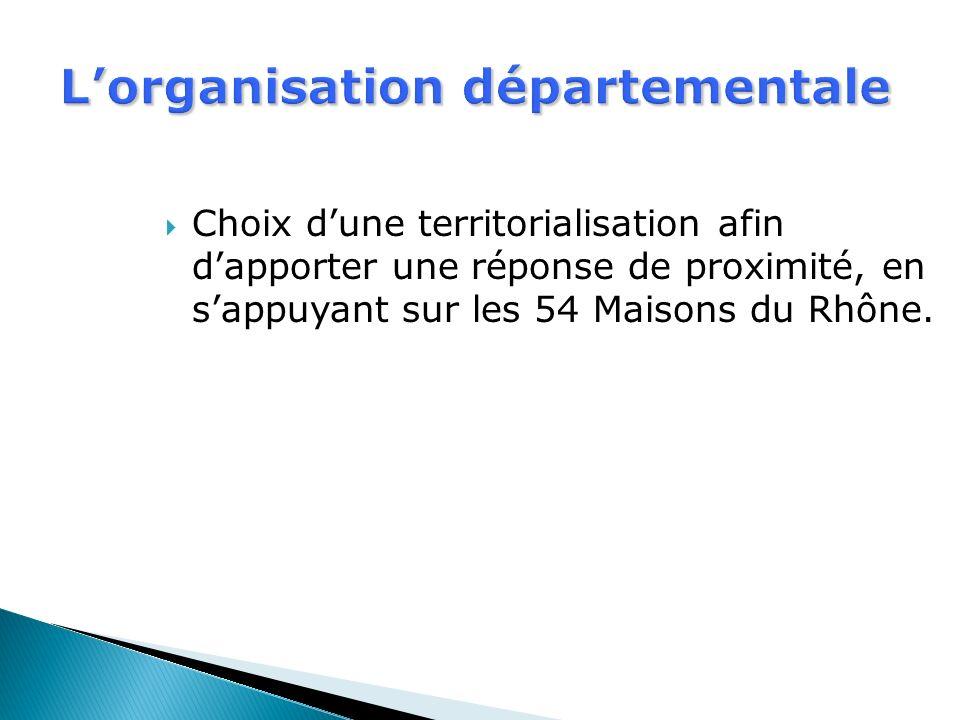 Choix dune territorialisation afin dapporter une réponse de proximité, en sappuyant sur les 54 Maisons du Rhône.