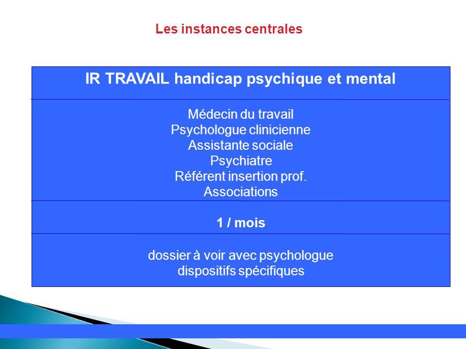 DATE : Affichage -> En-tête et pied de page - Nom de l'auteur : Affichage -> En-tête et pied de pagep.23 IR TRAVAIL handicap psychique et mental Médec