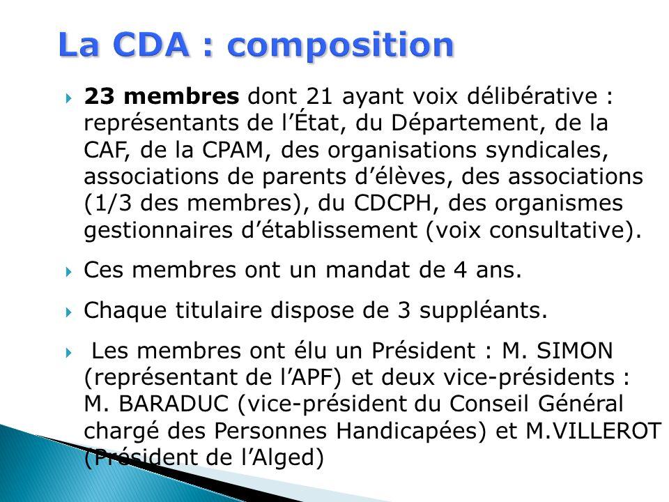 23 membres dont 21 ayant voix délibérative : représentants de lÉtat, du Département, de la CAF, de la CPAM, des organisations syndicales, associations