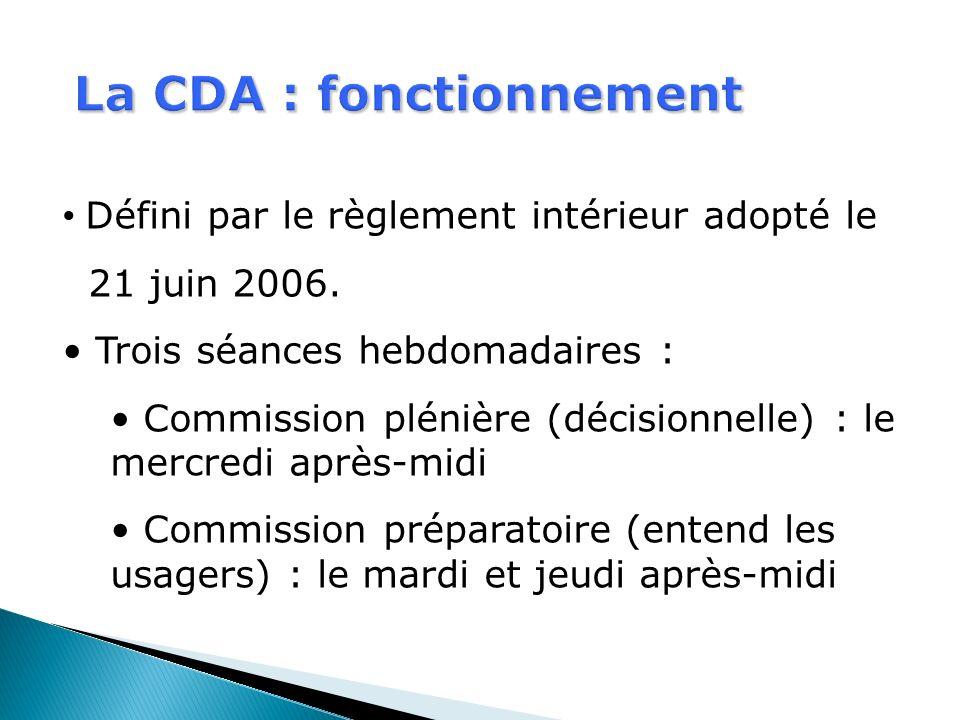 Défini par le règlement intérieur adopté le 21 juin 2006. Trois séances hebdomadaires : Commission plénière (décisionnelle) : le mercredi après-midi C