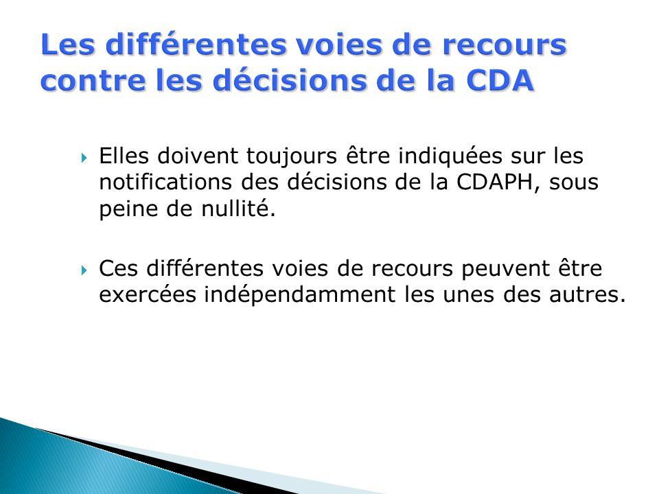 Les différentes voies de recours contre les décisions de la CDA Elles doivent toujours être indiquées sur les notifications des décisions de la CDAPH,