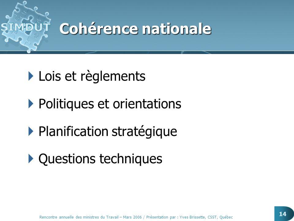 Rencontre annuelle des ministres du Travail – Mars 2006 / Présentation par : Yves Brissette, CSST, Québec 14 Cohérence nationale Lois et règlements Po