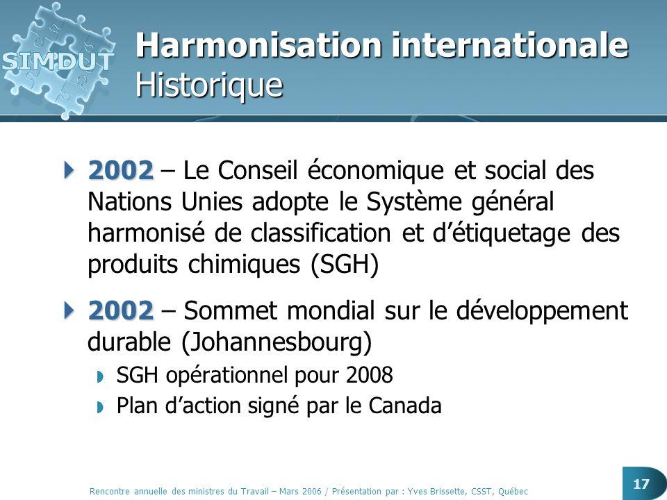 Rencontre annuelle des ministres du Travail – Mars 2006 / Présentation par : Yves Brissette, CSST, Québec 17 Harmonisation internationale Historique 2