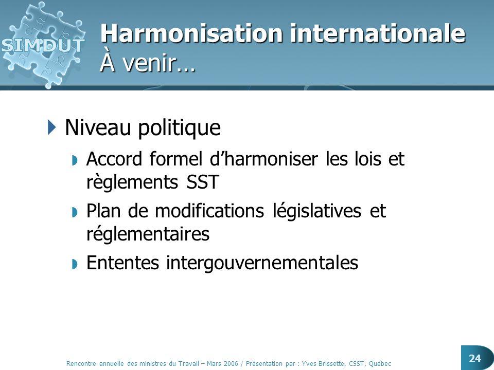 Rencontre annuelle des ministres du Travail – Mars 2006 / Présentation par : Yves Brissette, CSST, Québec 24 Harmonisation internationale À venir… Niv