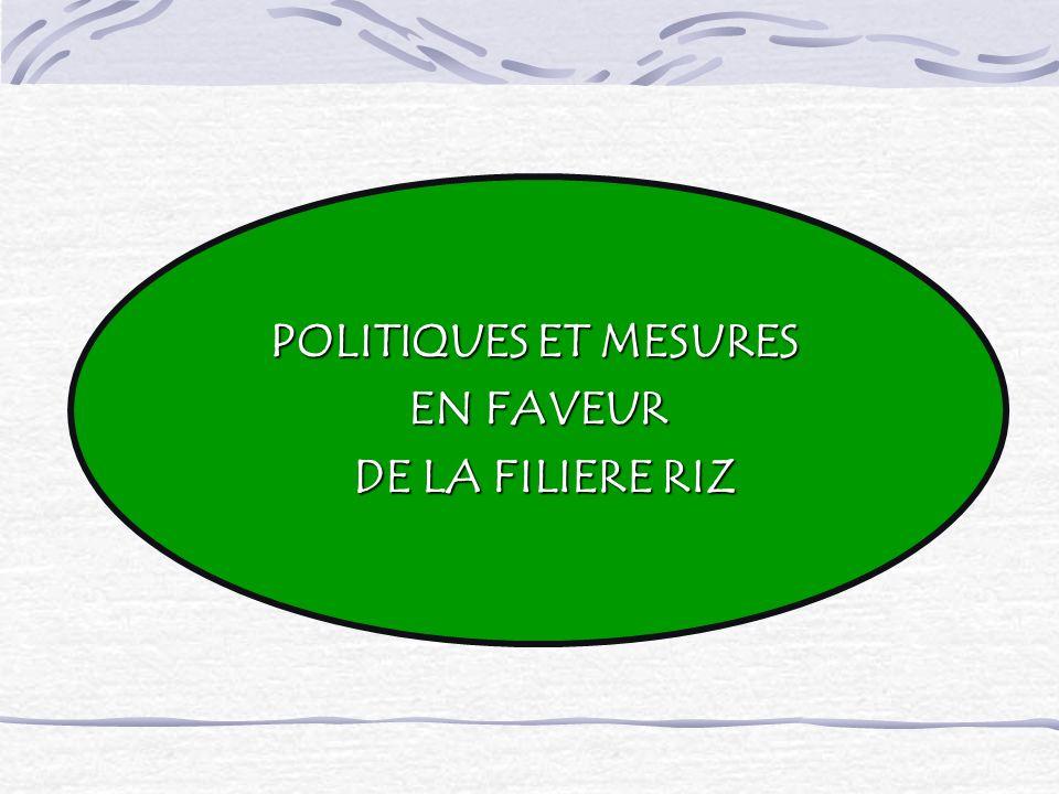 POLITIQUES ET MESURES EN FAVEUR DE LA FILIERE RIZ DE LA FILIERE RIZ