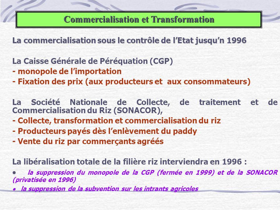 La commercialisation sous le contrôle de lEtat jusqun 1996 La Caisse Générale de Péréquation (CGP) - monopole de limportation - Fixation des prix (aux