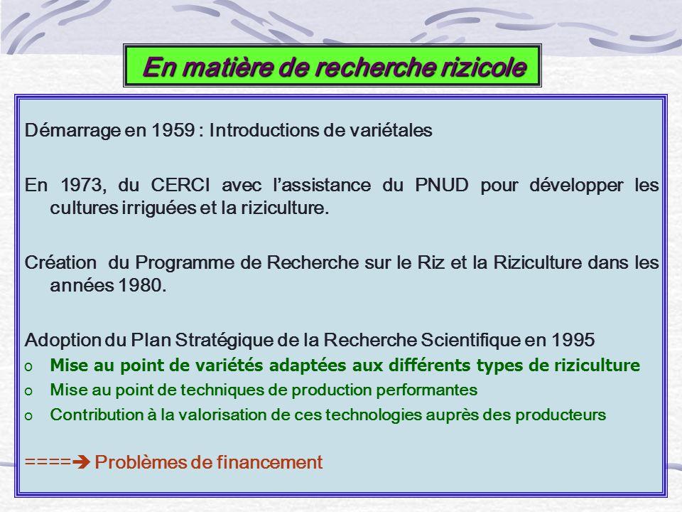 En matière de recherche rizicole Démarrage en 1959 : Introductions de variétales En 1973, du CERCI avec lassistance du PNUD pour développer les cultur