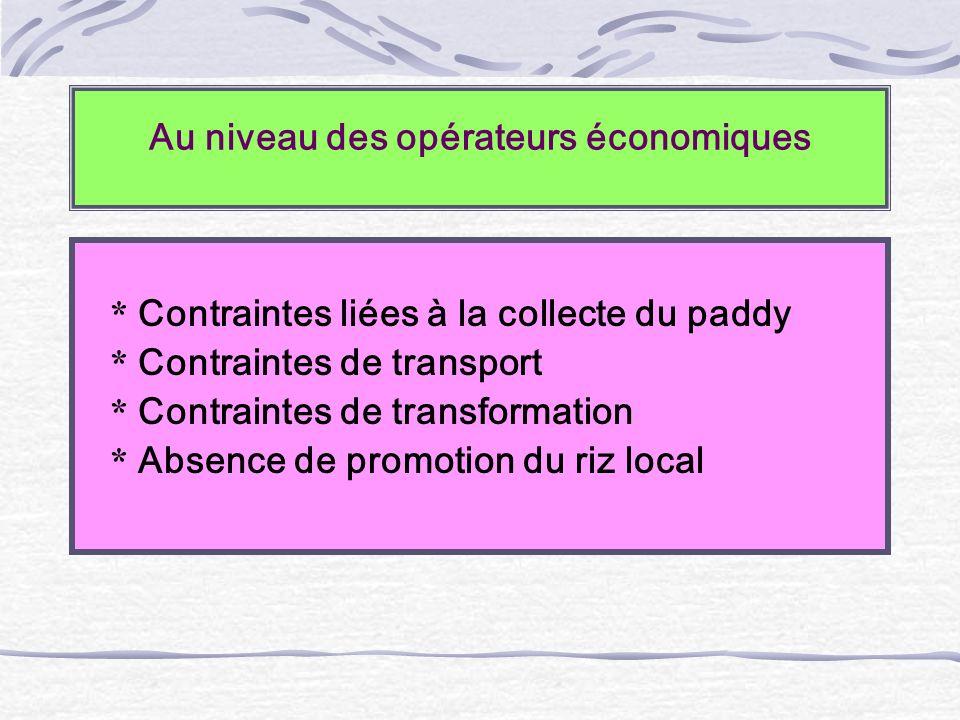 Au niveau des opérateurs économiques * Contraintes liées à la collecte du paddy * Contraintes de transport * Contraintes de transformation * Absence d